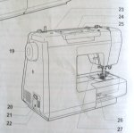 Sewing Machine Parts - Back